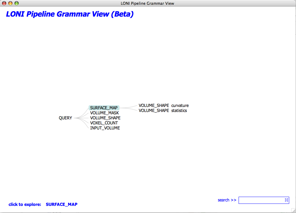 Intelligence - Grammar View